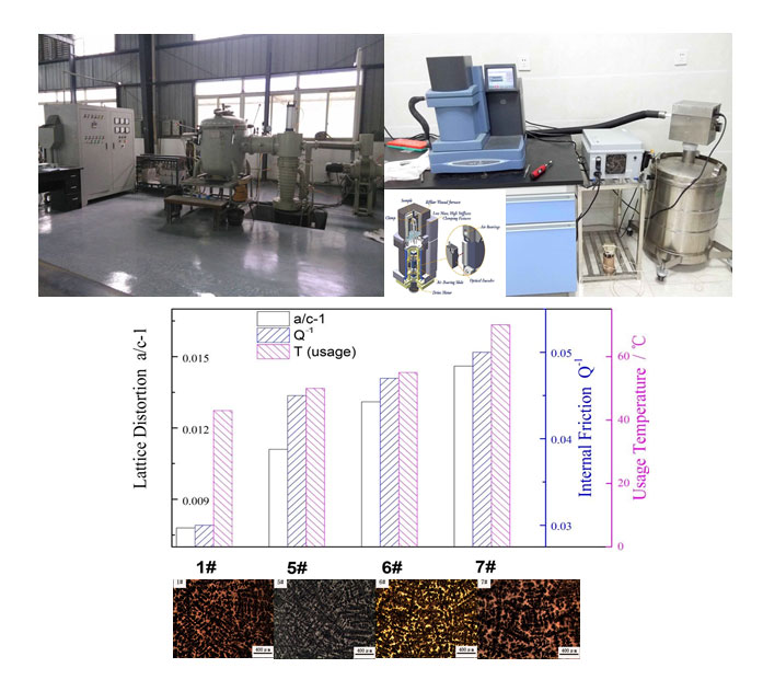 Novel cast-aged MnCuNiFeZnAl alloy with good damping capacity and high usage temperature toward engineering application (Advances in Engineering)
