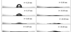 Identification of the impact regimes of a liquid droplet propelled by a gas stream impinging onto a dry surface at moderate to high Weber number - advances in engineering