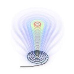 High-directional-vortex-beam-emitter - Advances in Engineering