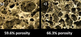 control porosity of geopolymer foams-Advances in Engineering