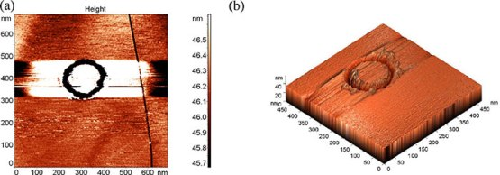 nanoscale STM electric discharge lithography of the bulk HOPG surface-Advances in Engineering