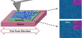Orientation Control and Crystallization in a Soft Confined Phase Separated Block Copolymer- Advances in Engineering