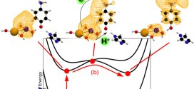 Photoinduced Charge Separation Catalyzed by Manganese Oxides onto a Y-Shaped Branching Acceptor-Advances in Engineering
