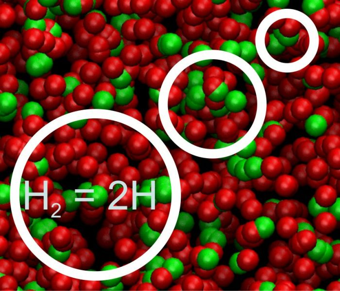 Thermodynamic properties of hydrogen dissociation reaction from the small system method and reactive force field ReaxFF- Advances in Engineering