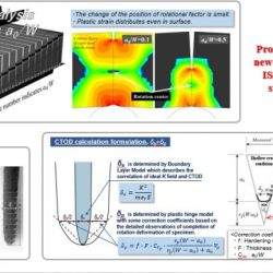Applicability of new CTOD calculation formula to various a0/W conditions and BxB configuration- Advances in Engineering