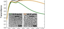 High performance and low cost transparent electrodes based on ultrathin Cu layer- Advances in Engineering