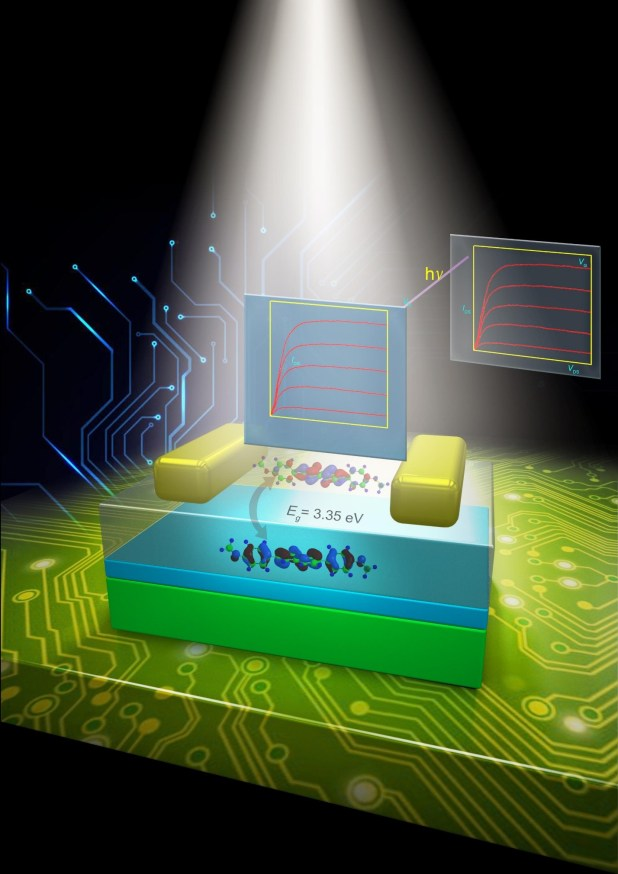 A Wide Band Gap Naphthalene Semiconductor for Thin-Film Transistors- Advances in Engineering