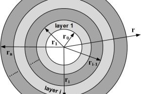 Closed-form analytical solutions of transient heat conduction in hollow composite cylinders with any number of layers
