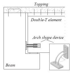 Displacement based design for precast concrete frames with not-emulative connections-Advances in Engineering