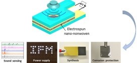 High-Output Acoustoelectric Power Generators from Poly(Vinylidenefluoride-Co-Trifluoroethylene) Electrospun Nano-Nonwovens. Advances in Engineering