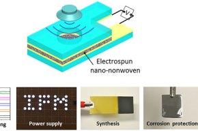High-Output Acoustoelectric Power Generators from Poly(Vinylidenefluoride-Co-Trifluoroethylene) Electrospun Nano-Nonwovens