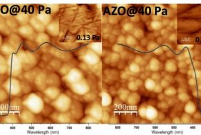 Pronounced effects of oxygen growth pressure on structure and properties of ZnO and AZO films laser deposited on Zeonor polymer
