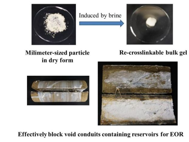 Mechanically robust re-crosslinkable polymeric hydrogels for water management of void space conduits containing reservoirs. Advances in Engineering