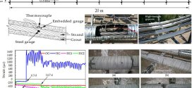 Mitigating shrinkage cracking in posttensioning grout using shrinkage-reducing admixture. Advances in Engineering