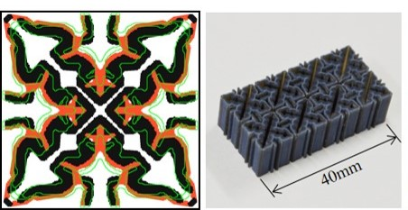 Design methodology for porous composites with tunable thermal expansion produced by multi-material topology optimization and additive manufacturing. Advances in Engineering