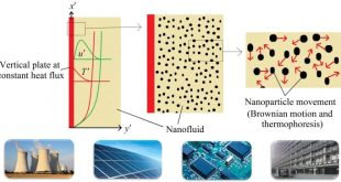 Unsteady Natural Convection Flow of Multi-Phase Nanofluids Past a Vertical Plate with Constant Heat Flux.. Advances in Engineering