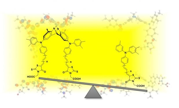Troger's base scaffold-based dyes for DSSC applications. Advances in Engineering