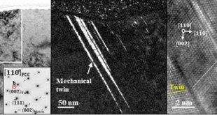 Micro-plasticity of medium Mn austenitic steel-Advances in Engineering