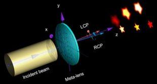 Broadband Photonic Spin Hall Meta-Lens. Advances in Engineering
