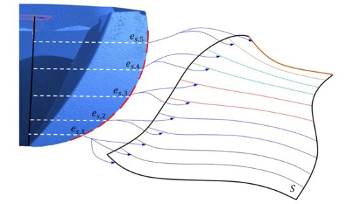 Improving tool life in multi-axis milling of Ni-based superalloy. Advances in Engineering