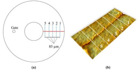 Effects of micro-injection moulding process parameters on accuracy and precision of thermoplastic elastomer micro rings. Advances in Engineering