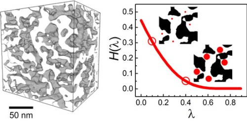 Hindrance diffusion factor in random mesoporous adsorbents. Advances in Engineering