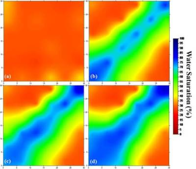 Development of Low Interfacial Tension Foam for Enhanced Oil Recovery. Advances in Engineering