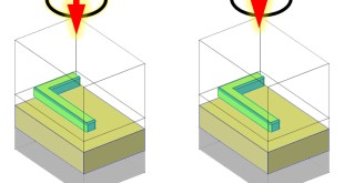Metamaterials enable photothermal circular dichroism spectroscopy for photophysics and photochemistry. Advances in Engineering