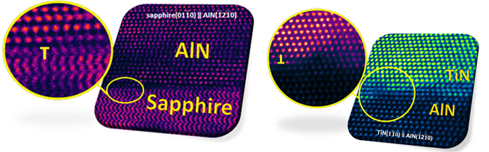 High-quality TiN/AlN thin film heterostructures for next generation LEDs and related devices - Advances in Engineering
