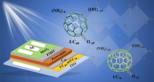 Application of Novel Water-soluble Fullerene Derivative Interlayers for Enhancing Performance of Perovskite Solar Cells - Advances in Engineering