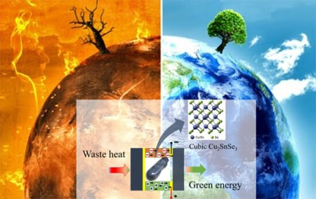 Exploring the low cost and environment friendly thermoelectric materials for waste energy harvesting. Advances in Engineering