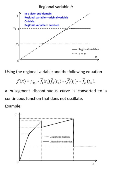 A general curve smoothing technique with a single continuous function that does not oscillate. Advances in Engineering