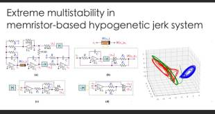 Extreme multistability in memristor-based hypogenetic jerk system - Advances Engineering