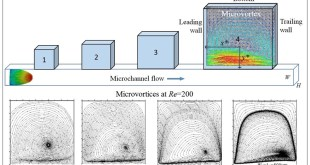 Fundamental study of microvortices evolution in square microcavities using microfluidics, Advances in Engineering