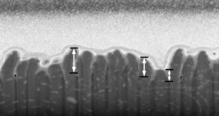 Femtosecond laser-induced nanostructures for improving performance of medical implants-Advances in Engineering