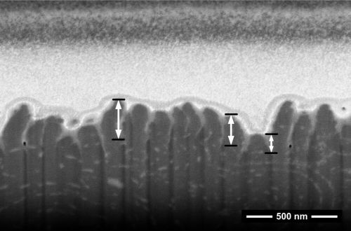 Femtosecond laser-induced nanostructures for improving performance of medical implants - Advanced Engineering