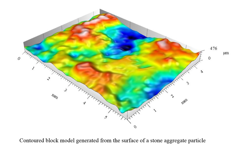Putting Roads under the Microscope - Advances in Engineering