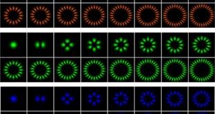 LED-based orbital angular momentum modes: towards a new model of LiFi - Advances in Engineering