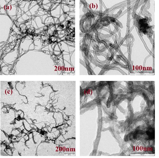 Doped, Defect-Enriched Carbon Nanotubes as an Efficient Oxygen Reduction Catalyst for Anion Exchange Membrane Fuel Cells - Advances in Engineering