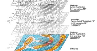Markovian inhomogeneous closures for turbulent geophysical flows - Advances in Engineering