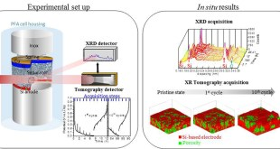 In-situ synchrotron X-ray tomography and diffraction: a powerful tool for Li-ion battery research and development - Advances in Engineering