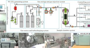Replacing and displacing CH4 by injecting supercritical CO2 - Advances in Engineering
