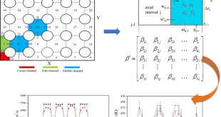 Numerical investigation on mixing performance in rod bundle with spacer grid based on anisotropic turbulent mixing model - Advances in Engineering