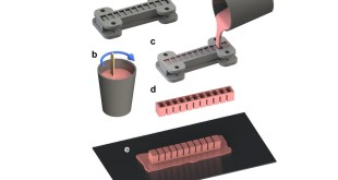 Elastomeric Prepregs for Soft Robotics Applications Advances in Engineering