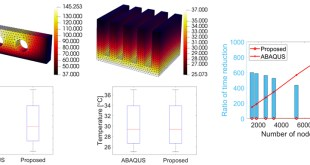 Fast explicit dynamics finite element algorithm for transient heat transfer - Advances in Engineering