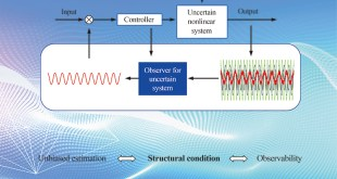 Observers and observability for uncertain nonlinear systems: A necessary and sufficient condition - Advances in Engineering