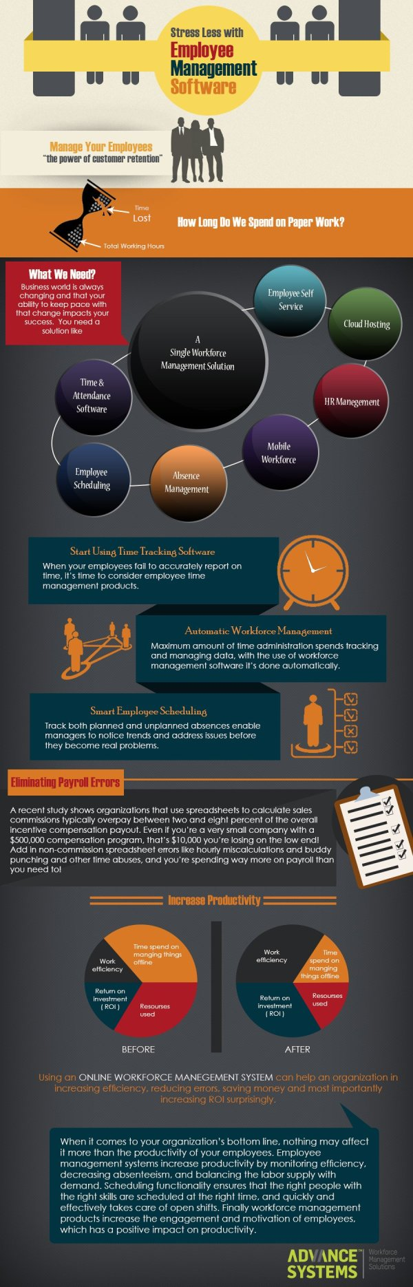 Infographic Stress Management