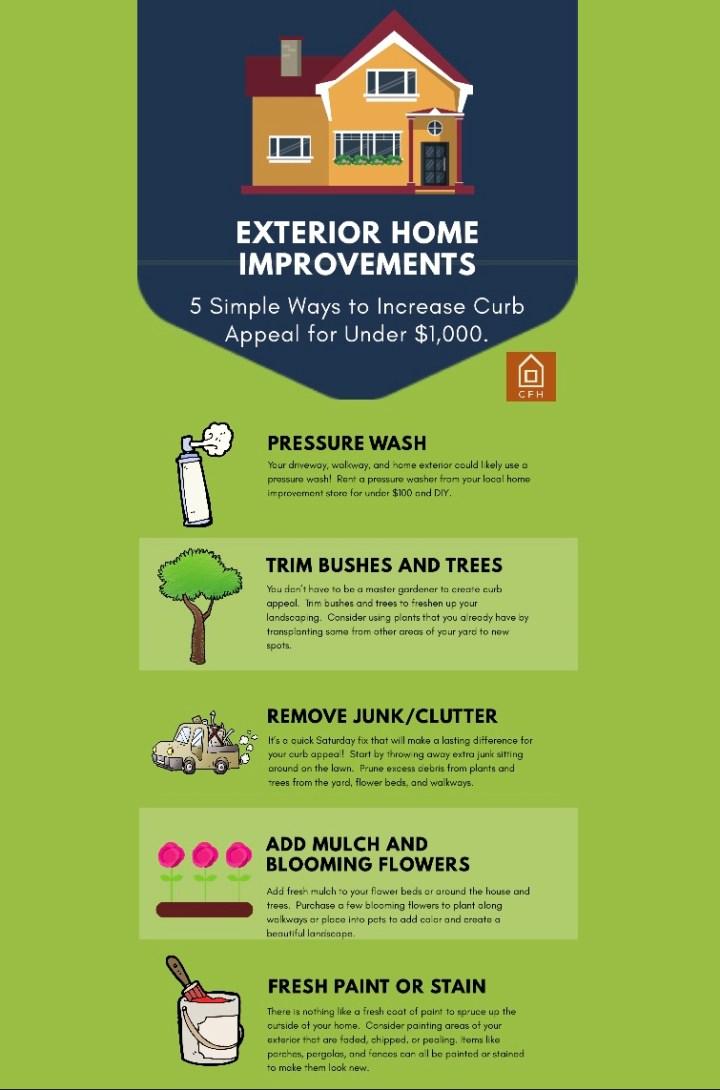 Blog infograph home improvements exterior