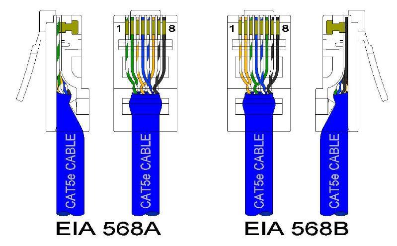 100 Feet Cat5e Wiring Diagram Advantech Computadores Industriais Computadores
