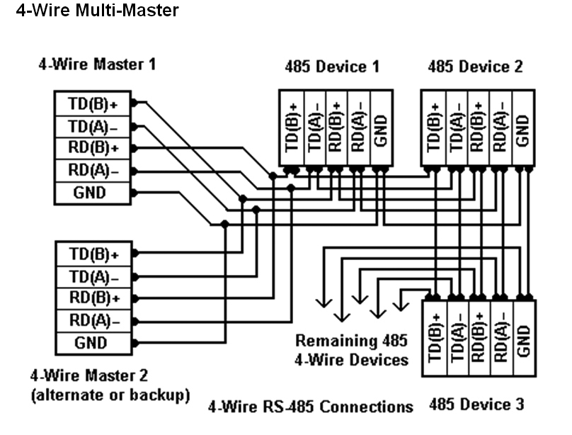 2 Wire Rs485 Wiring Diagram For Your Needs